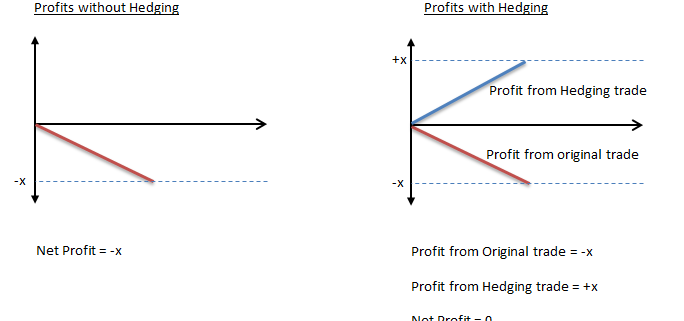 Forex delivery risk